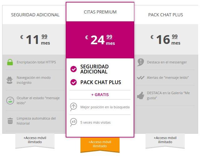 Ventajas premium sololigar.com